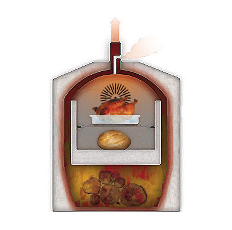 Holzbackofen Pizzaofen Fontana Gusto 100 mobiler Gartenofen mit fahrbarem Untergestell